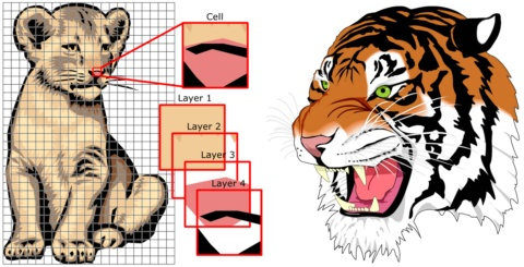 random access rendering of general vector graphics